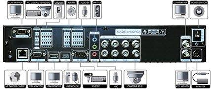 videoregistrator_str_0852_rearpanel.jpg